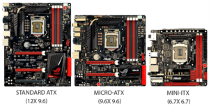 atx-vs-micro-atx-vs-mini-itx